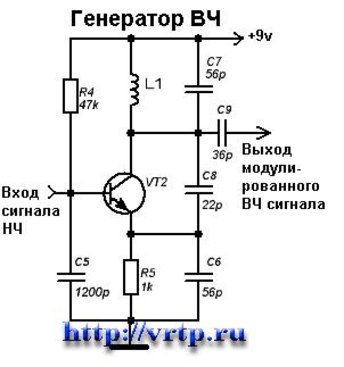Схема высокочастотного генератора на микроконтроллере